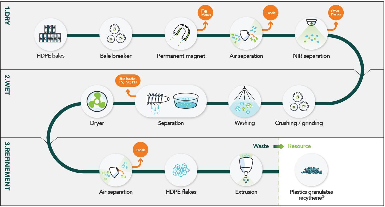 HDPE-Process-desktop-trimmed